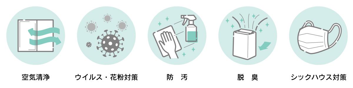 空気清浄・ウイルス感染症対策・防汚・脱臭・シックハウス